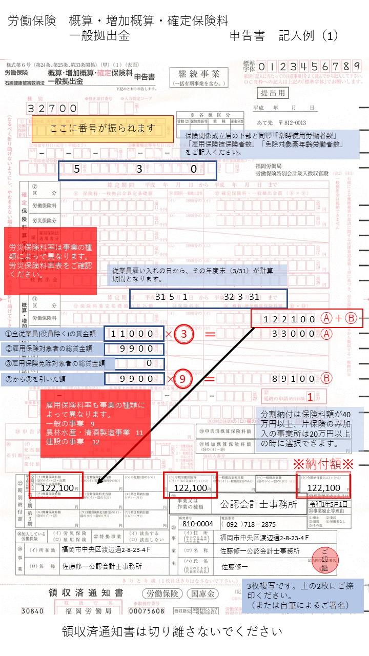 【人事・労務超入門 第1回】初めて従業員を雇ったら~労災保険 ...